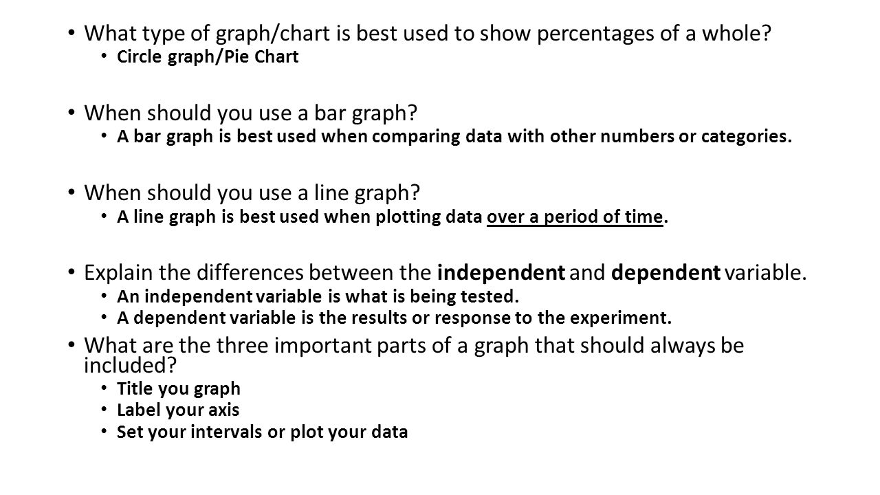 What type of graph/chart is best used to show percentages of a whole? Circle graph/Pie Chart When should you use a bar graph? A bar graph is best used