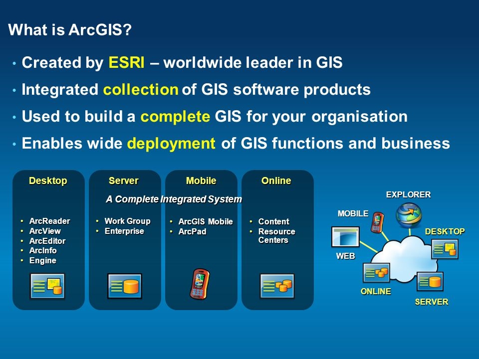 What is ArcGIS? Created by ESRI – worldwide leader in GIS Integrated collection of GIS software products Used to build a complete GIS for your organis