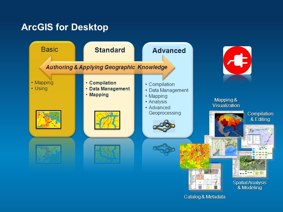 ArcGIS for Desktop Compilation & Editing Mapping & Visualization Catalog & Metadata Spatial Analysis & Modeling Authoring & Applying Geographic Knowle