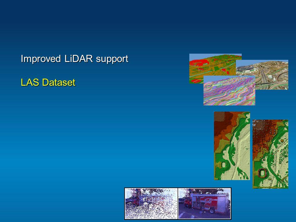 Improved LiDAR support LAS Dataset