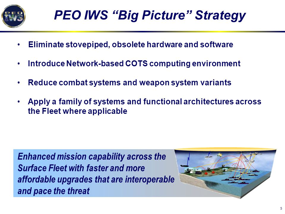 """5 Enhanced mission capability across the Surface Fleet with faster and more affordable upgrades that are interoperable and pace the threat PEO IWS """"Bi"""