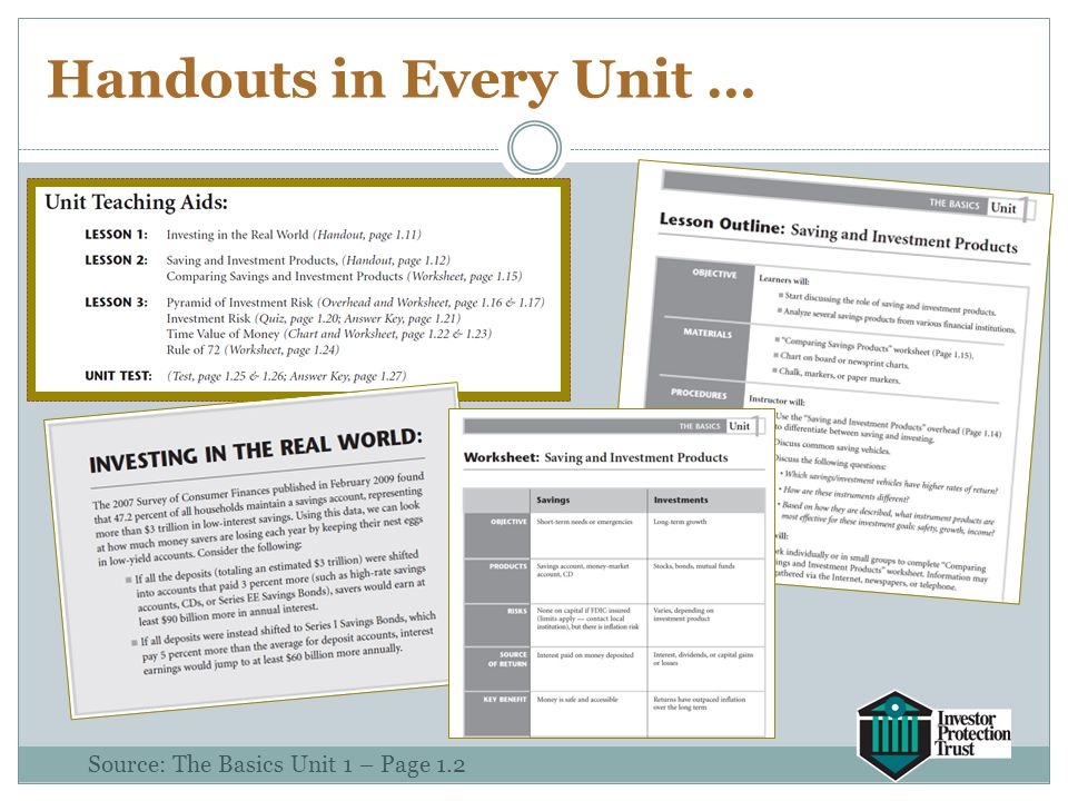 Handouts in Every Unit … Source: The Basics Unit 1 – Page 1.2