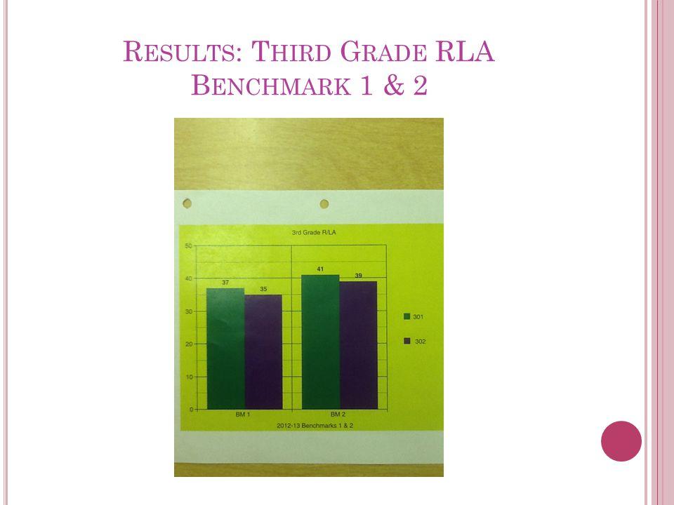R ESULTS : T HIRD G RADE RLA B ENCHMARK 1 & 2