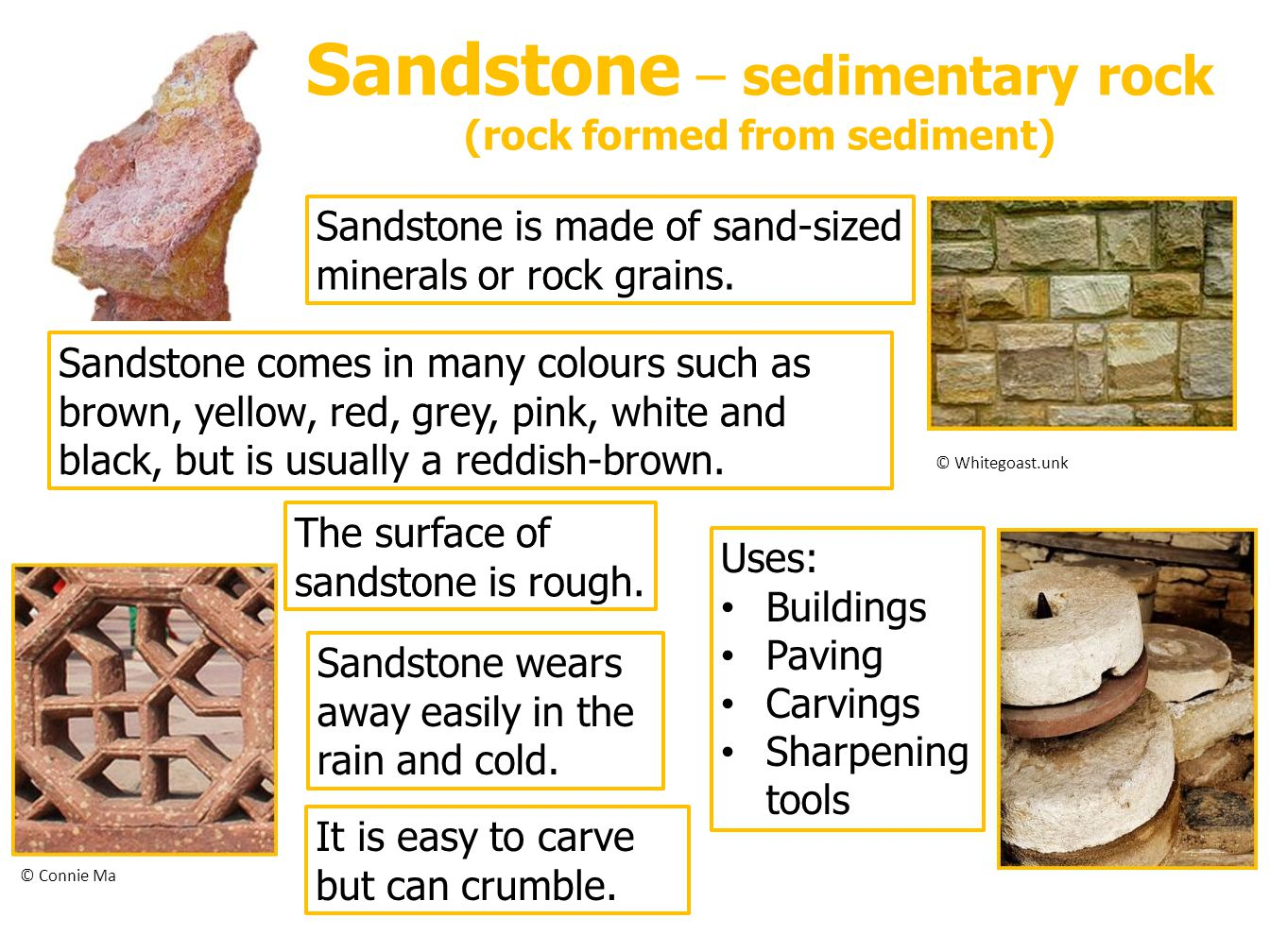 Sandstone – sedimentary rock (rock formed from sediment) Sandstone is made of sand-sized minerals or rock grains. Sandstone comes in many colours such
