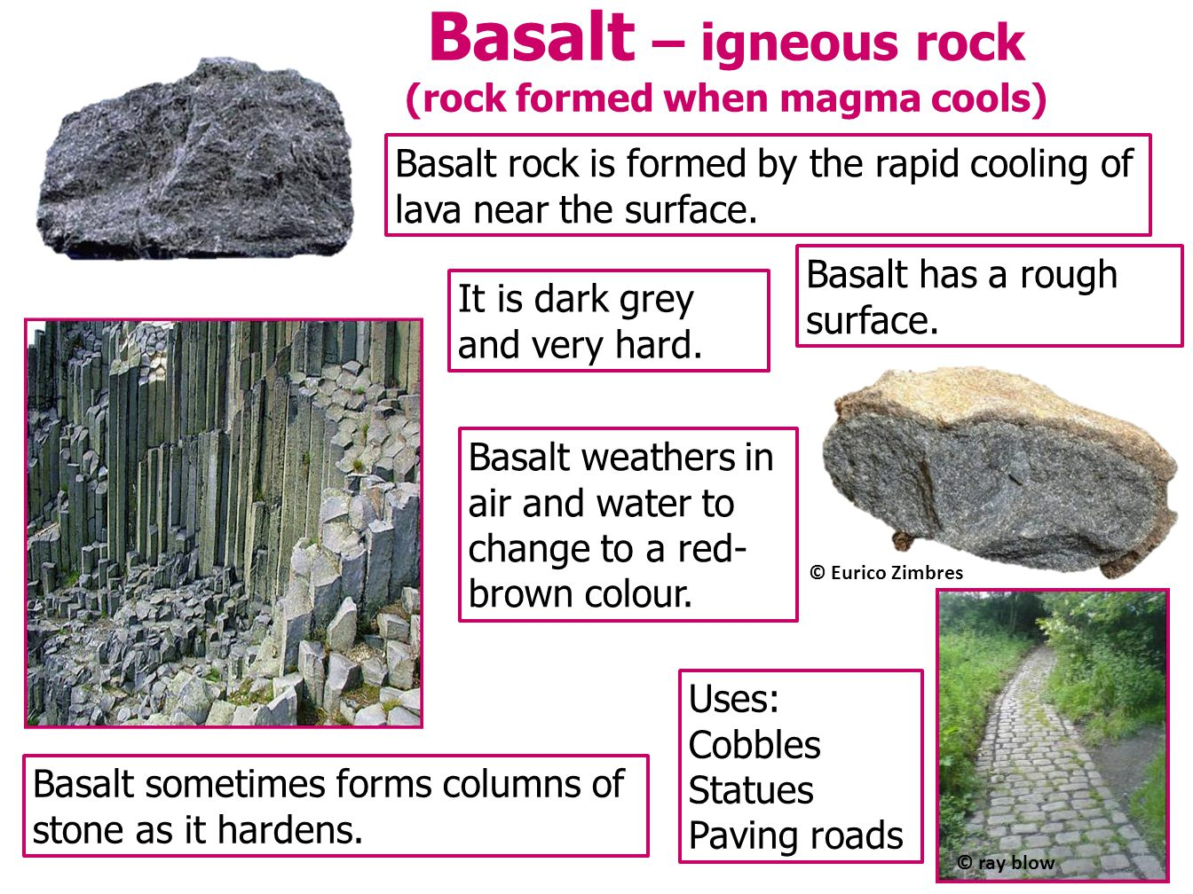 Basalt – igneous rock (rock formed when magma cools) Basalt rock is formed by the rapid cooling of lava near the surface. Uses: Cobbles Statues Paving