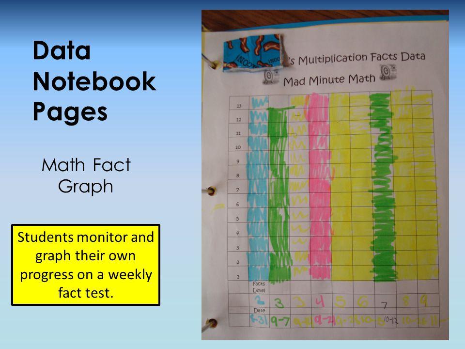 4 th Grade Target/Goal Sheet Students set academic and behavioral goals.