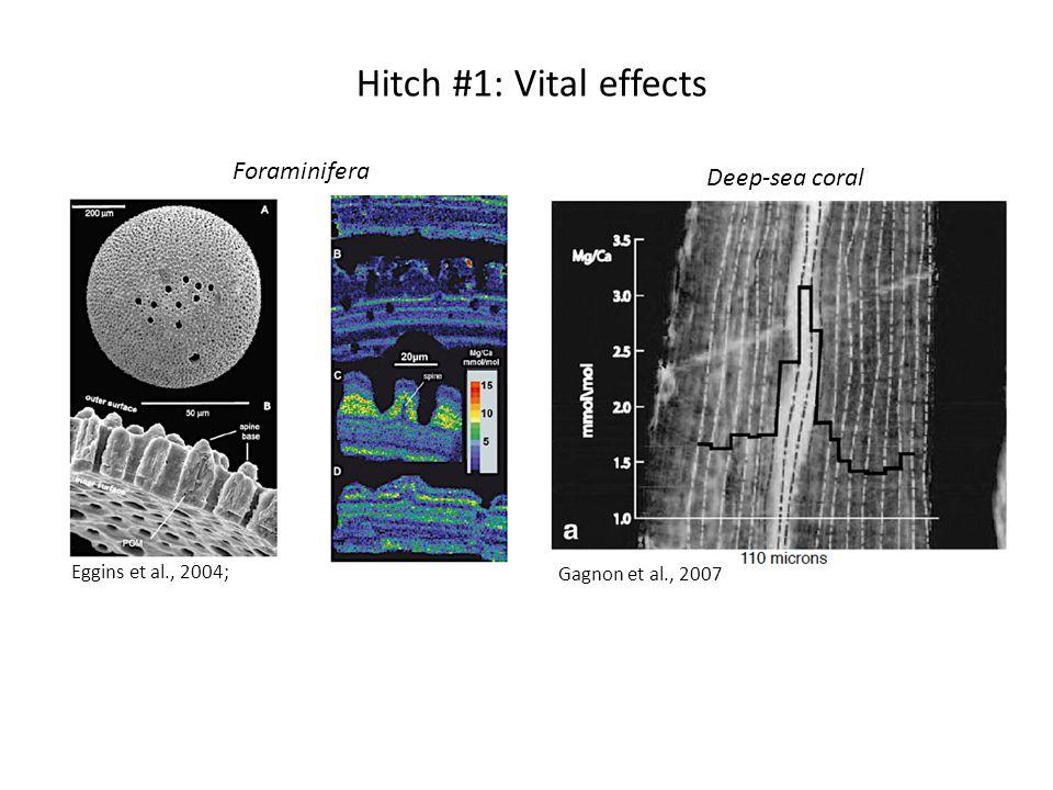 Allison et al., 2007 Hitch #2: Diagenesis PA: Primary Aragonite; SA: Secondary Aragonite; SC: Secondary Calcite Cements vs.