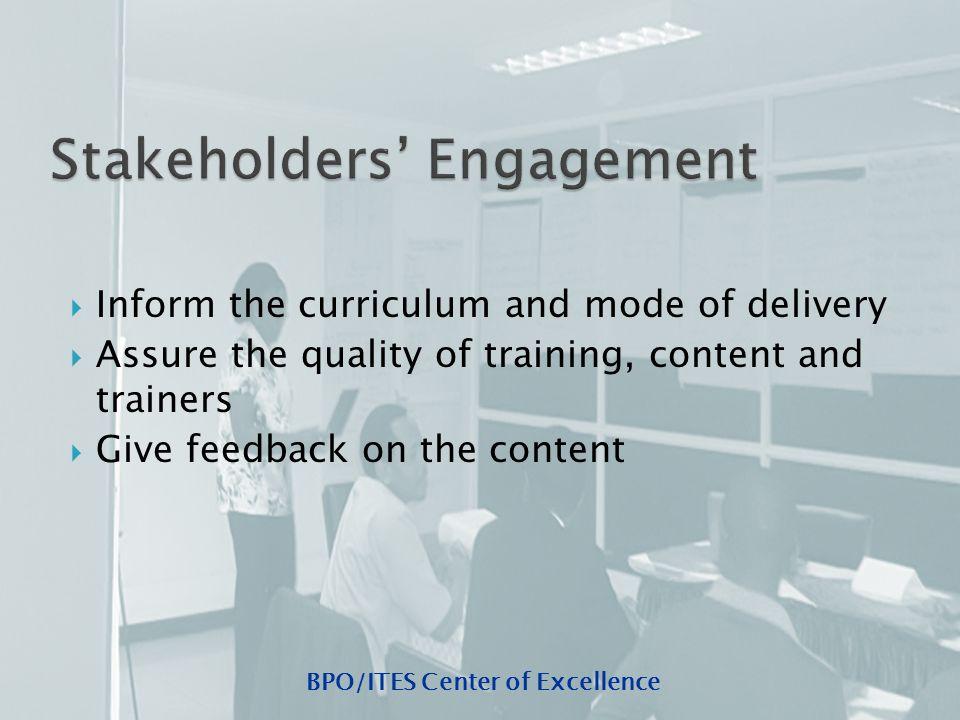 BPO/ITES Center of Excellence  Engagement of Consortium members ◦ Market research ◦ Curriculum design ◦ Content development ◦ Trainer Development ◦ Pilot phase ◦ Quality Assurance