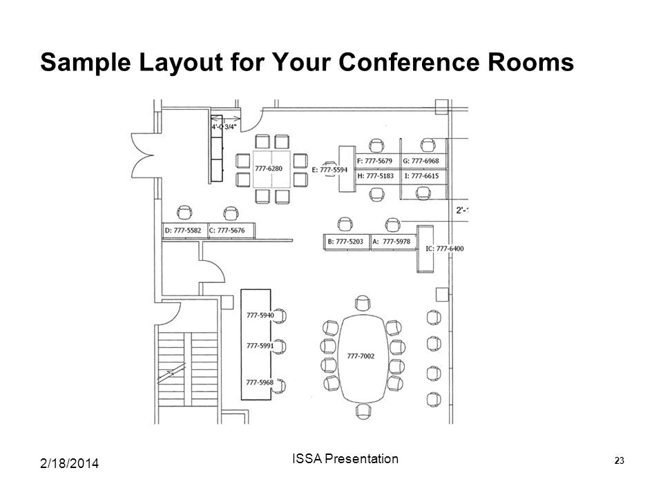 Sample Layout for Your Conference Rooms 2/18/2014 ISSA Presentation 23