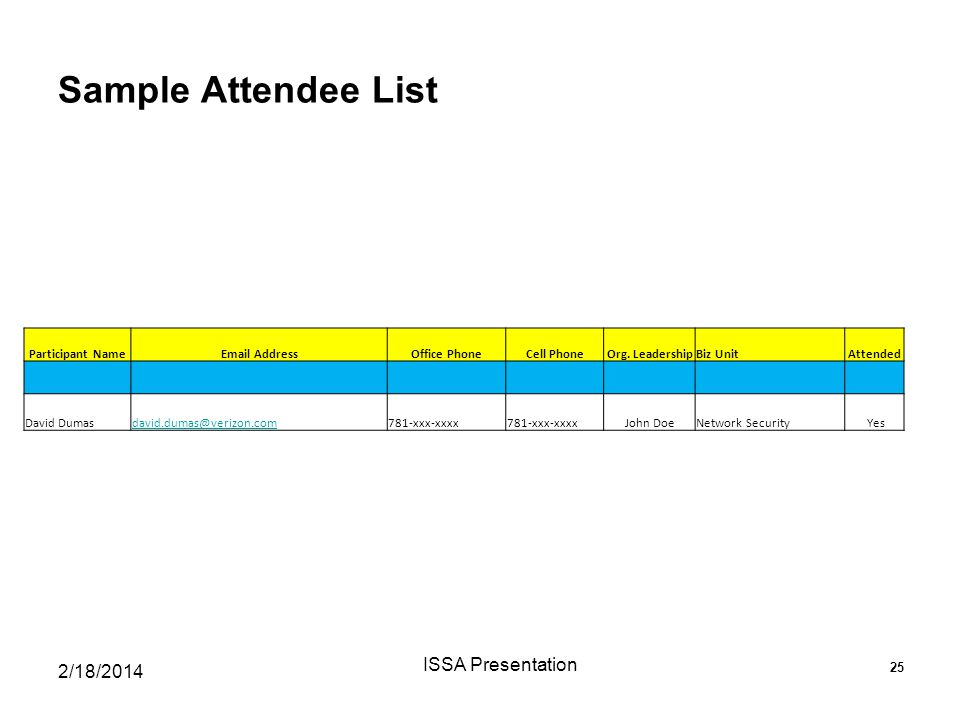 Sample Attendee List Participant NameEmail AddressOffice PhoneCell PhoneOrg.