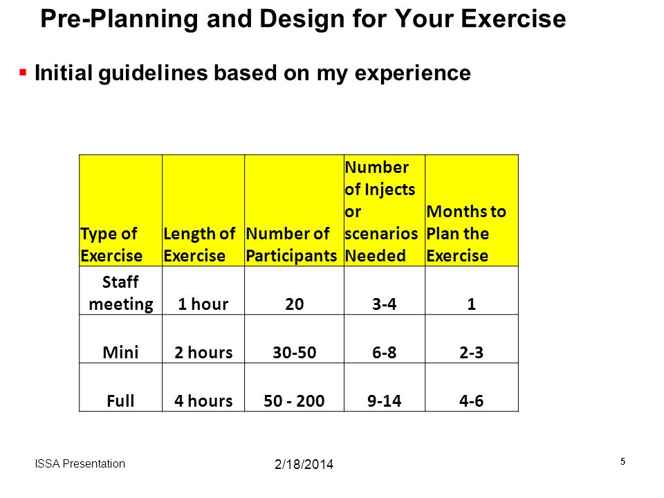 Pre-Planning and Design for Your Exercise  Initial guidelines based on my experience ISSA Presentation 5 2/18/2014 Type of Exercise Length of Exercise Number of Participants Number of Injects or scenarios Needed Months to Plan the Exercise Staff meeting1 hour203-41 Mini2 hours30-506-82-3 Full4 hours50 - 2009-144-6