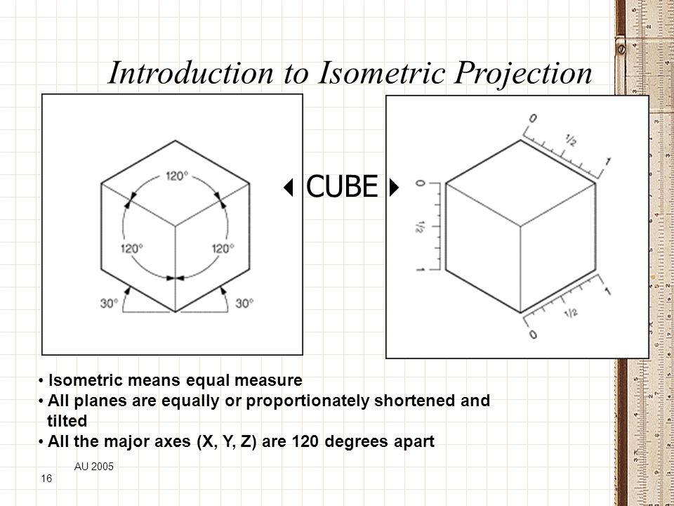 AU 2005 16 Introduction to Isometric Projection Isometric means equal measure All planes are equally or proportionately shortened and tilted All the m