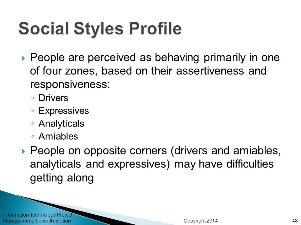 Copyright 2014  People are perceived as behaving primarily in one of four zones, based on their assertiveness and responsiveness: ◦ Drivers ◦ Express