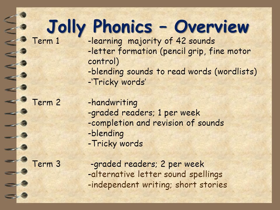 Jolly Phonics – Overview Term 1-learning majority of 42 sounds -letter formation (pencil grip, fine motor control) -blending sounds to read words (wordlists) -'Tricky words' Term 2-handwriting -graded readers; 1 per week -completion and revision of sounds -blending -Tricky words Term 3 -graded readers; 2 per week -alternative letter sound spellings -independent writing; short stories
