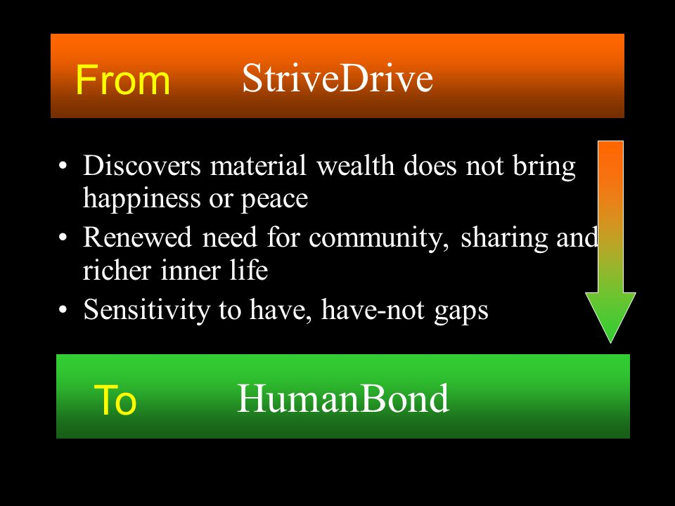 Discovers material wealth does not bring happiness or peace Renewed need for community, sharing and richer inner life Sensitivity to have, have-not ga