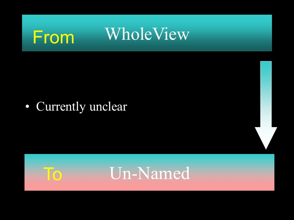 WholeView Un-Named From To Currently unclear