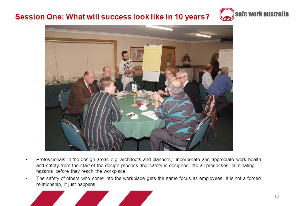 Session One: What will success look like in 10 years.