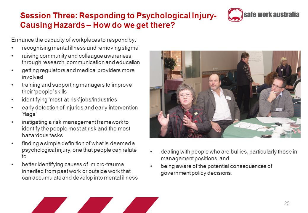 Session Three: Responding to Psychological Injury- Causing Hazards – How do we get there.