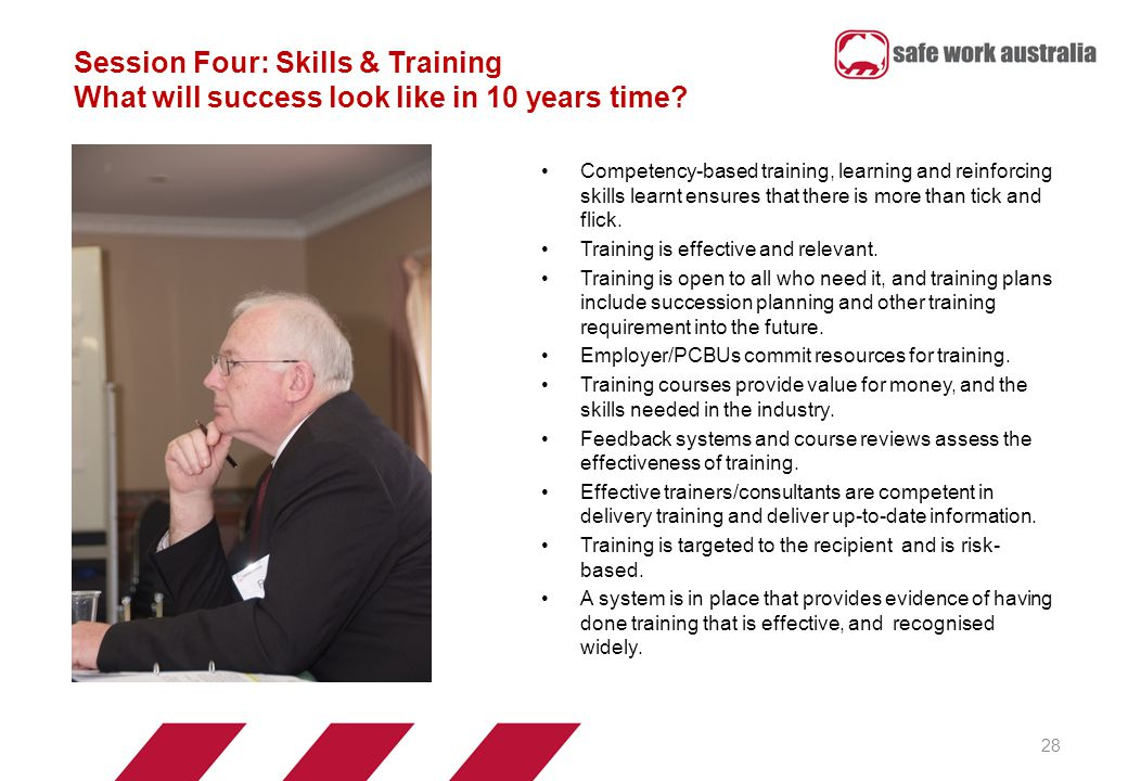 Session Four: Skills & Training What will success look like in 10 years time.