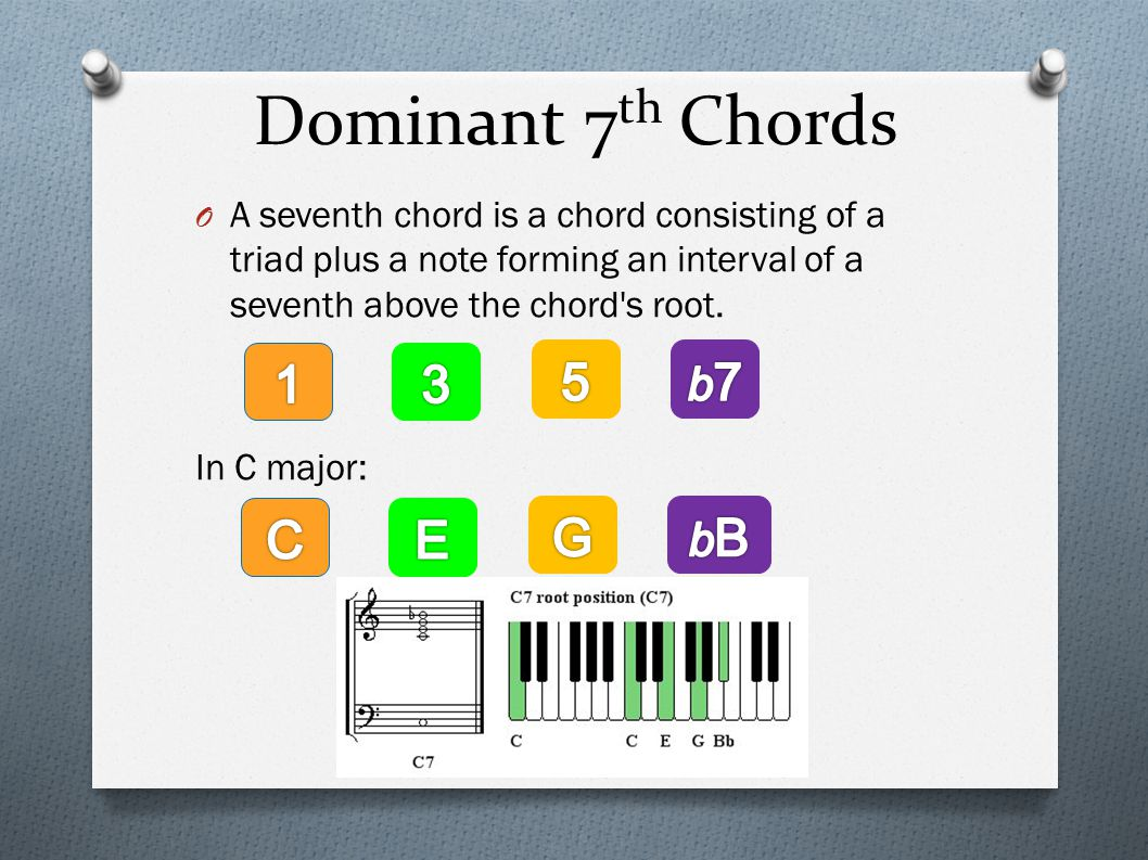 Dominant 7 th Chords O A seventh chord is a chord consisting of a triad plus a note forming an interval of a seventh above the chord's root. In C majo