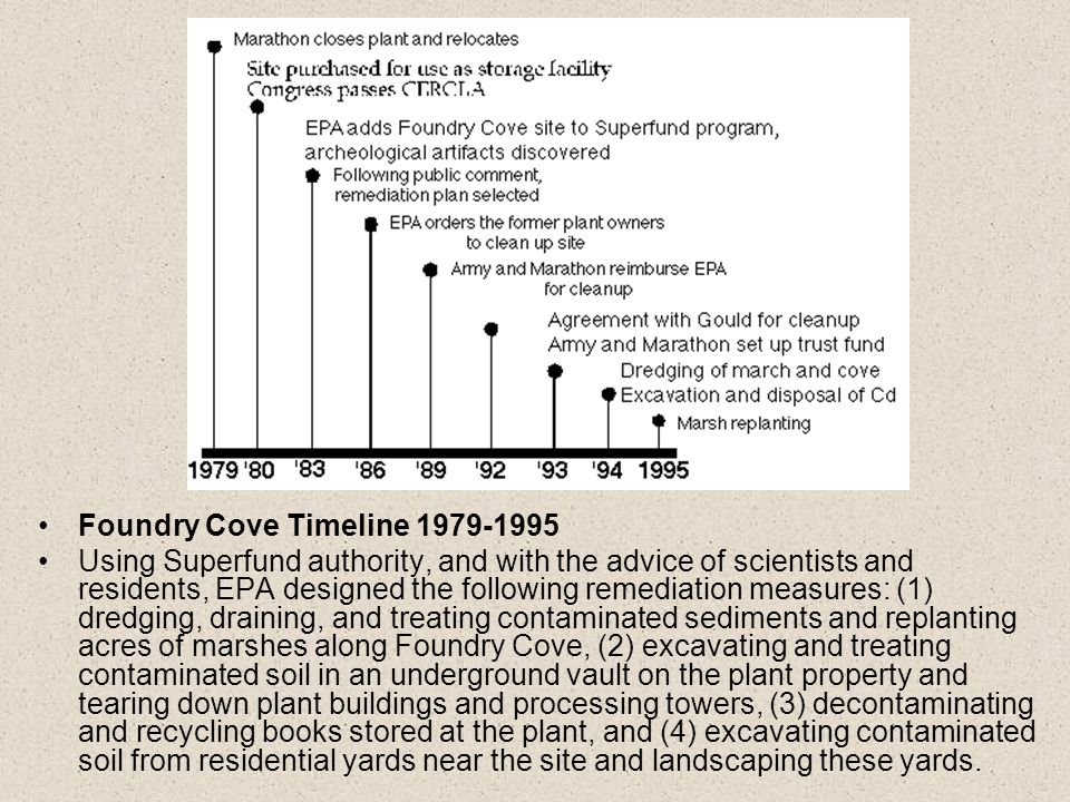 Foundry Cove Timeline 1979-1995 Using Superfund authority, and with the advice of scientists and residents, EPA designed the following remediation measures: (1) dredging, draining, and treating contaminated sediments and replanting acres of marshes along Foundry Cove, (2) excavating and treating contaminated soil in an underground vault on the plant property and tearing down plant buildings and processing towers, (3) decontaminating and recycling books stored at the plant, and (4) excavating contaminated soil from residential yards near the site and landscaping these yards.