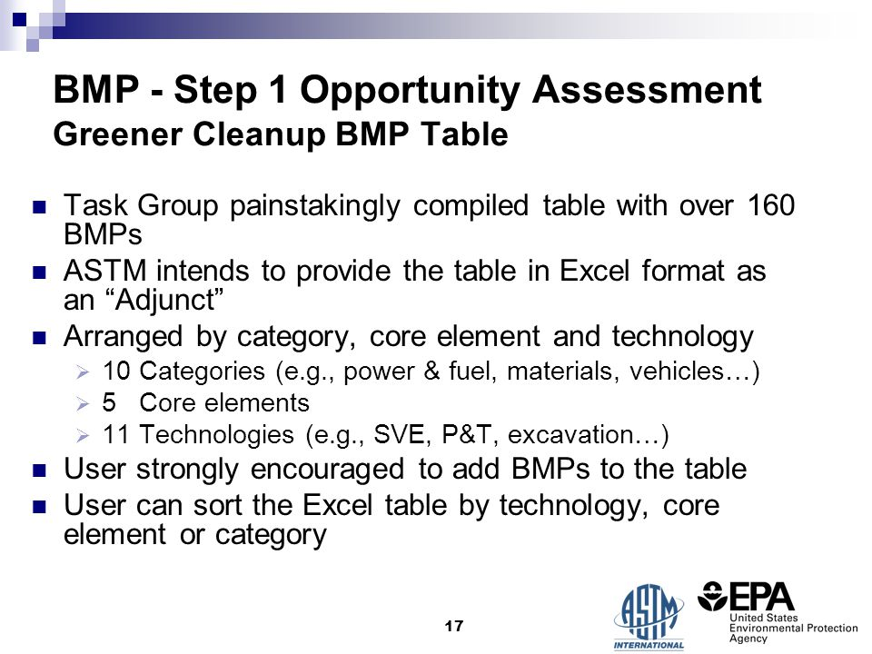 BMP - Step 1 Opportunity Assessment Greener Cleanup BMP Table Task Group painstakingly compiled table with over 160 BMPs ASTM intends to provide the table in Excel format as an Adjunct Arranged by category, core element and technology  10 Categories (e.g., power & fuel, materials, vehicles…)  5 Core elements  11 Technologies (e.g., SVE, P&T, excavation…) User strongly encouraged to add BMPs to the table User can sort the Excel table by technology, core element or category 17