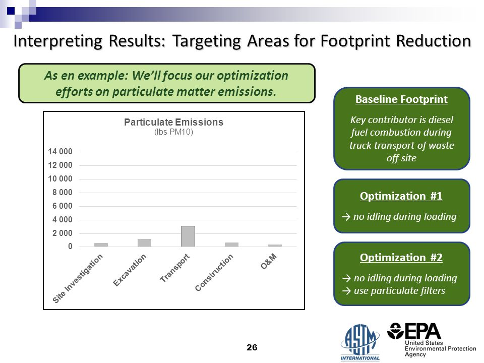 Interpreting Results: Targeting Areas for Footprint Reduction Baseline Footprint Key contributor is diesel fuel combustion during truck transport of waste off-site Optimization #1 → no idling during loading As en example: We'll focus our optimization efforts on particulate matter emissions.