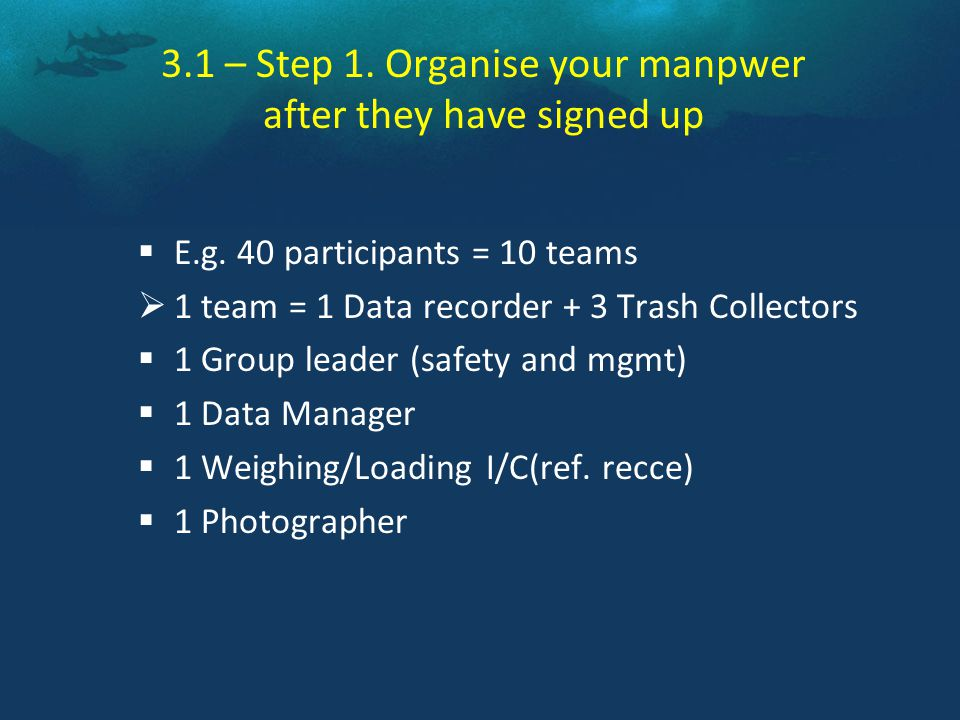 3.1 – Step 1. Organise your manpwer after they have signed up  E.g.