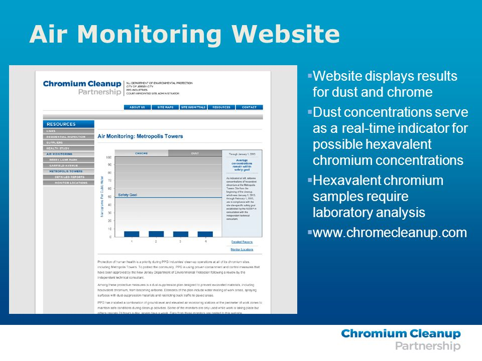 Air Monitoring Website  Website displays results for dust and chrome  Dust concentrations serve as a real-time indicator for possible hexavalent chromium concentrations  Hexavalent chromium samples require laboratory analysis  www.chromecleanup.com