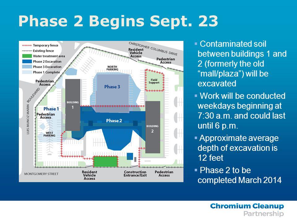 Phase 2 Begins Sept.
