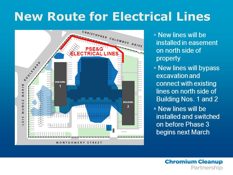 New Route for Electrical Lines PSE&G ELECTRICAL LINES  New lines will be installed in easement on north side of property  New lines will bypass excavation and connect with existing lines on north side of Building Nos.
