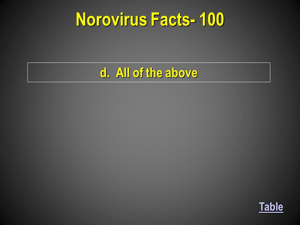 d. All of the above Norovirus Facts- 100 Table