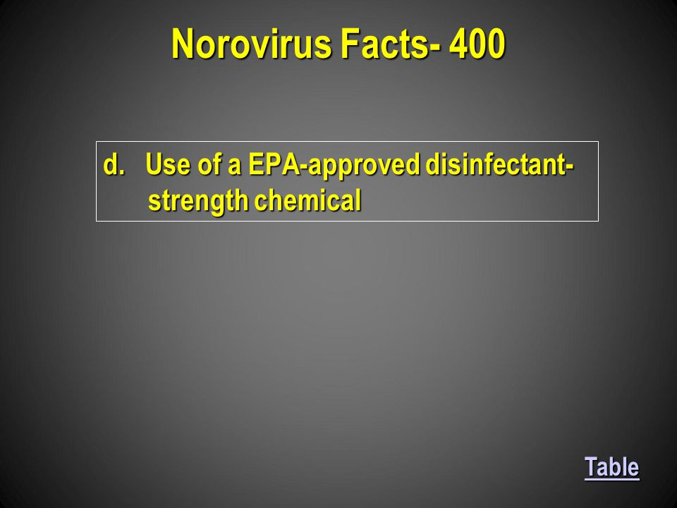 d. Use of a EPA-approved disinfectant- strength chemical Norovirus Facts- 400 Table