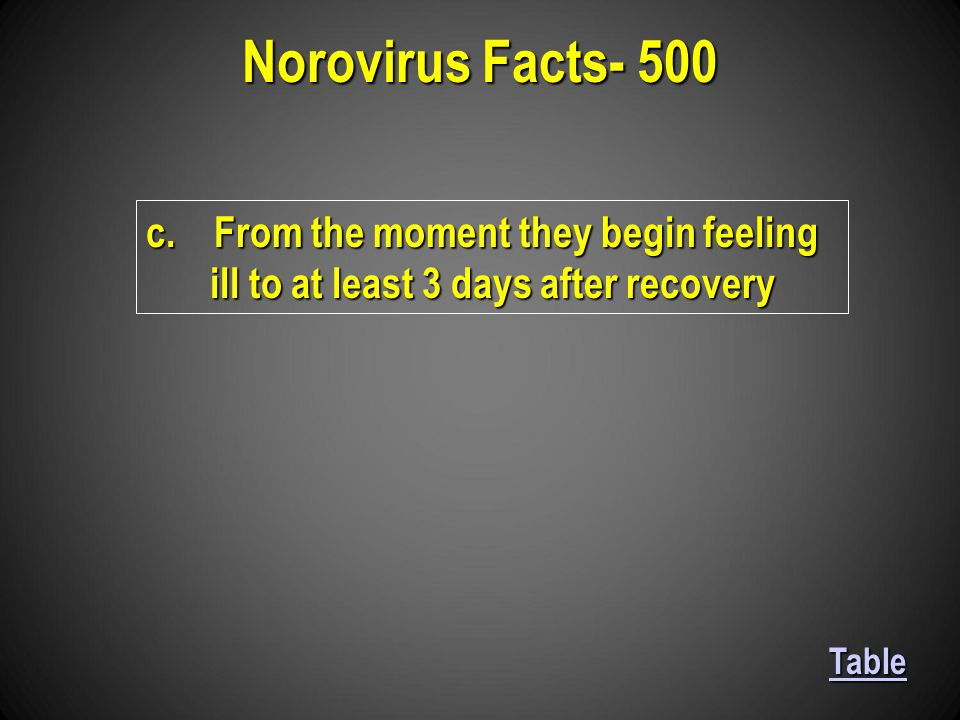 c. From the moment they begin feeling ill to at least 3 days after recovery Norovirus Facts- 500 Table
