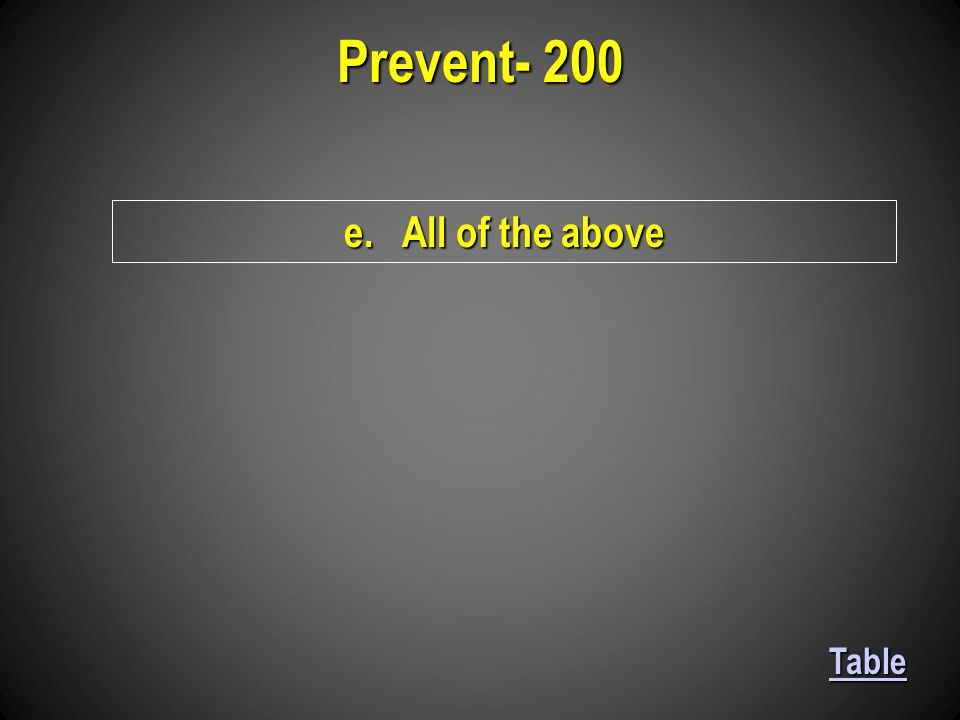 e. All of the above Prevent- 200 Table