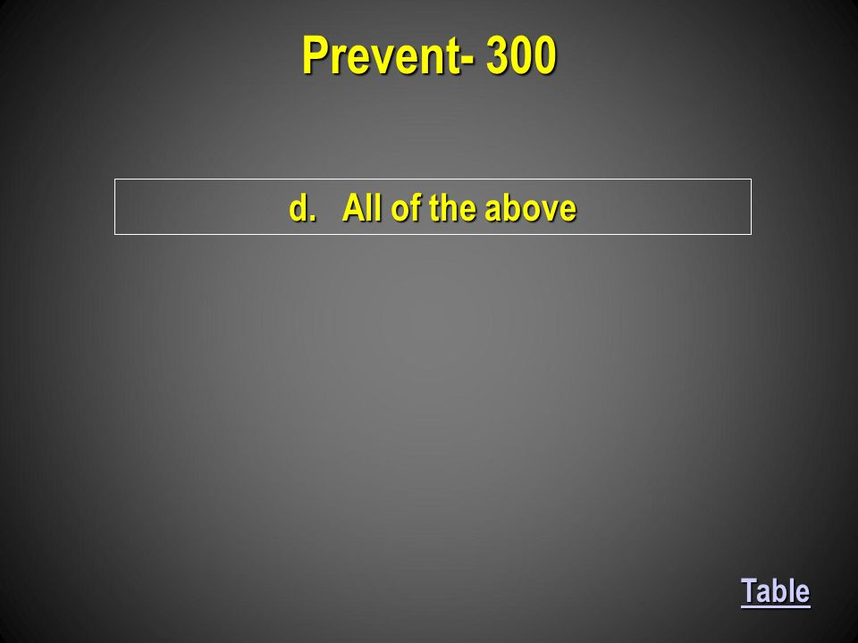 d. All of the above Prevent- 300 Table
