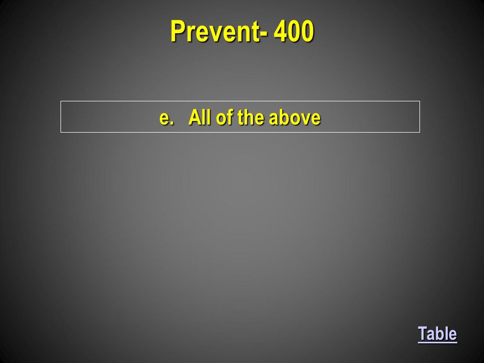 e. All of the above Prevent- 400 Table
