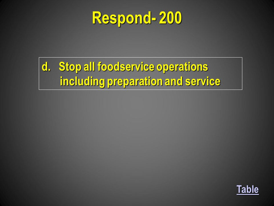 d. Stop all foodservice operations including preparation and service Respond- 200 Table
