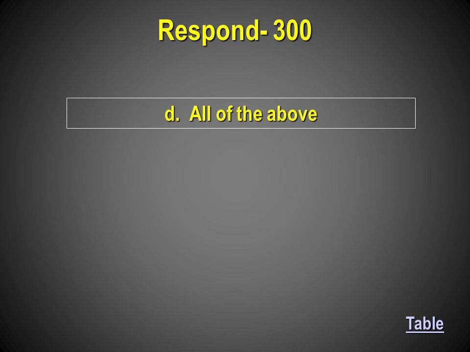 d. All of the above Respond- 300 Table