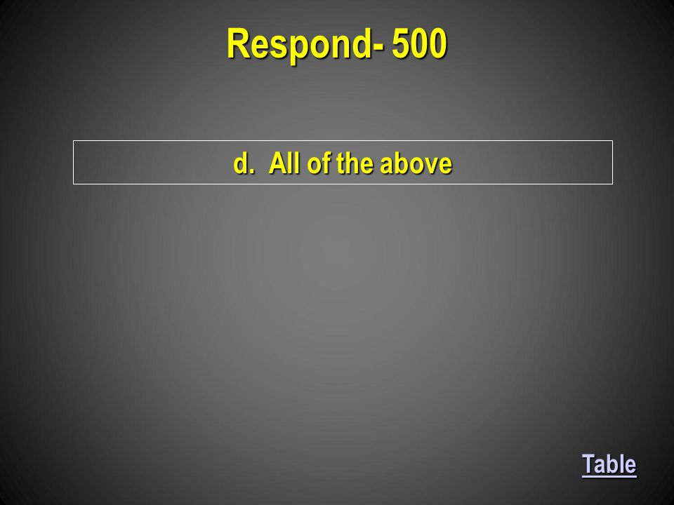 d. All of the above Respond- 500 Table