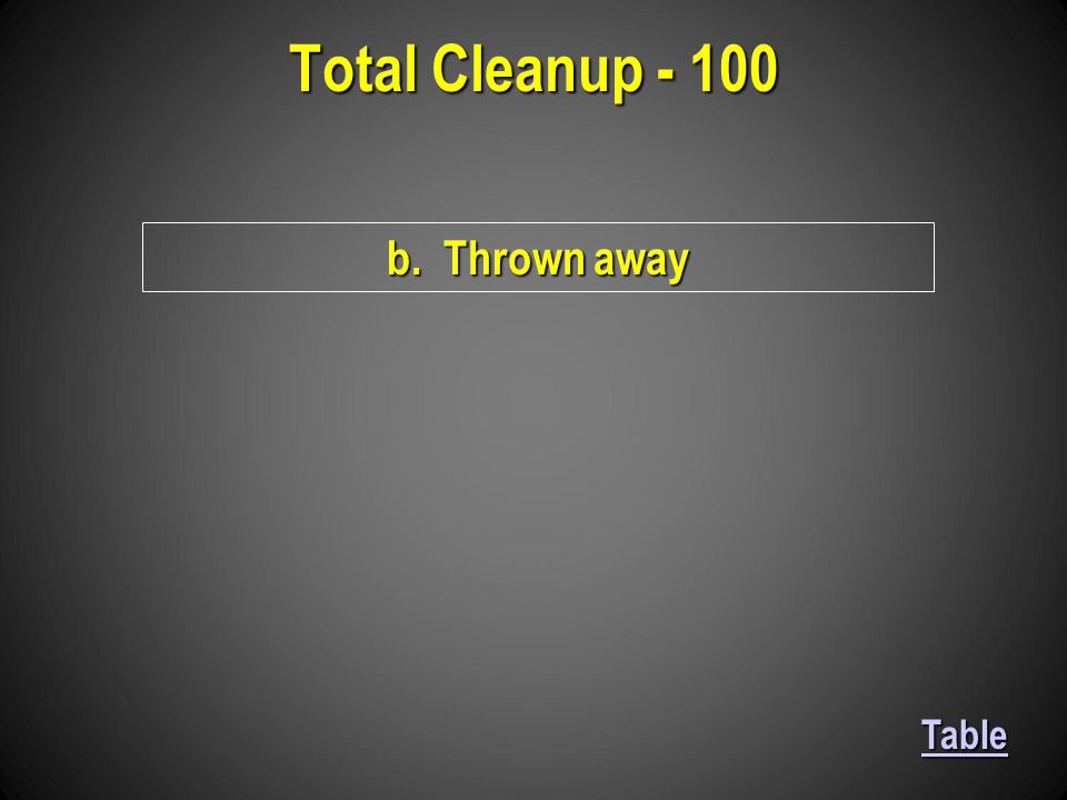 b. Thrown away Total Cleanup - 100 Table