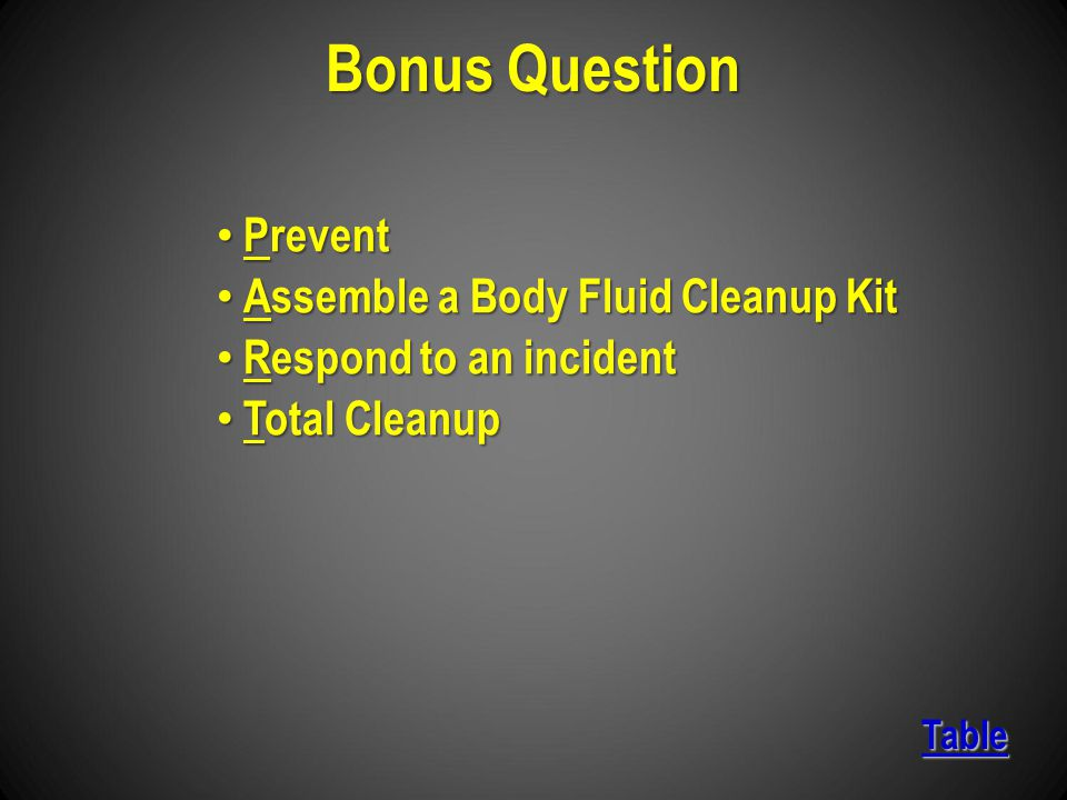 Bonus Question Table Prevent Prevent Assemble a Body Fluid Cleanup Kit Assemble a Body Fluid Cleanup Kit Respond to an incident Respond to an incident Total Cleanup Total Cleanup