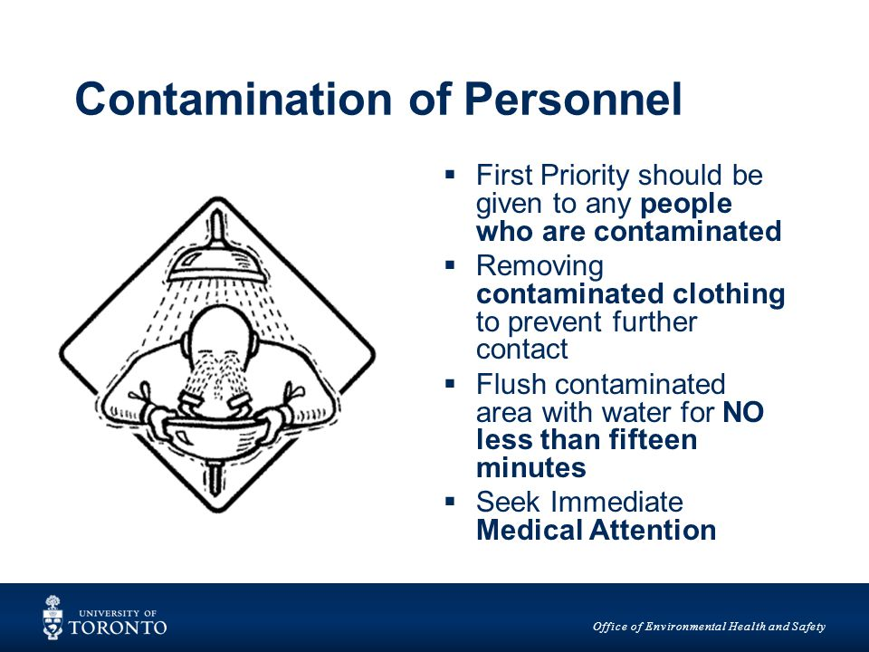 Office of Environmental Health and Safety Contamination of Personnel  First Priority should be given to any people who are contaminated  Removing contaminated clothing to prevent further contact  Flush contaminated area with water for NO less than fifteen minutes  Seek Immediate Medical Attention