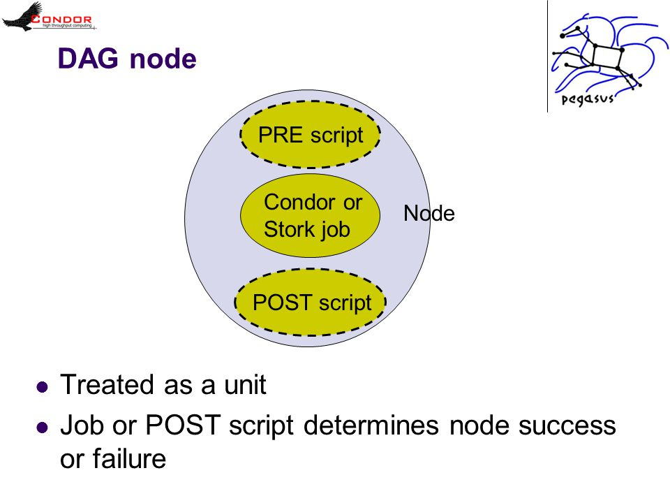 DAG node Treated as a unit Job or POST script determines node success or failure PRE script Condor or Stork job POST scriptNode