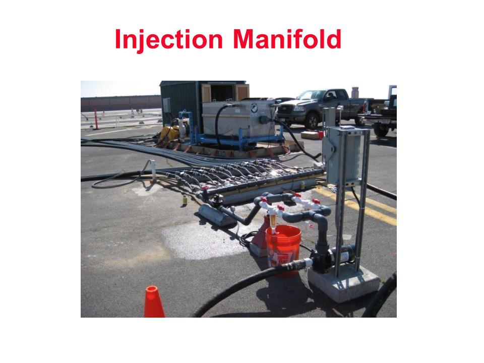 Injection Manifold