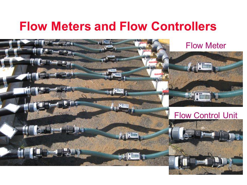 Flow Meter Flow Control Unit Flow Meters and Flow Controllers