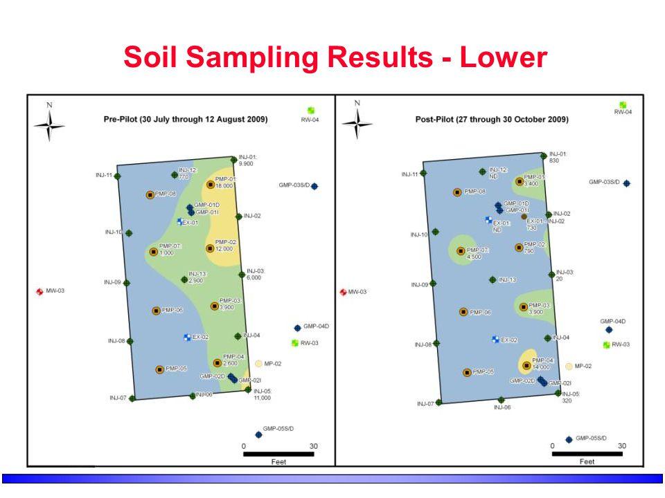 Soil Sampling Results - Lower