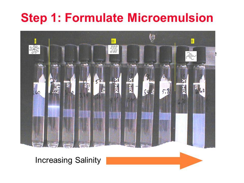 Step 1: Formulate Microemulsion Monomer Organic Contaminant Micelle Increasing Salinity IIIIII