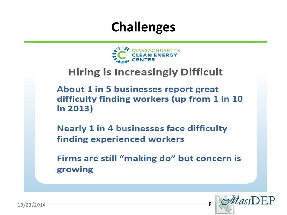 Challenges 10/23/2014 9
