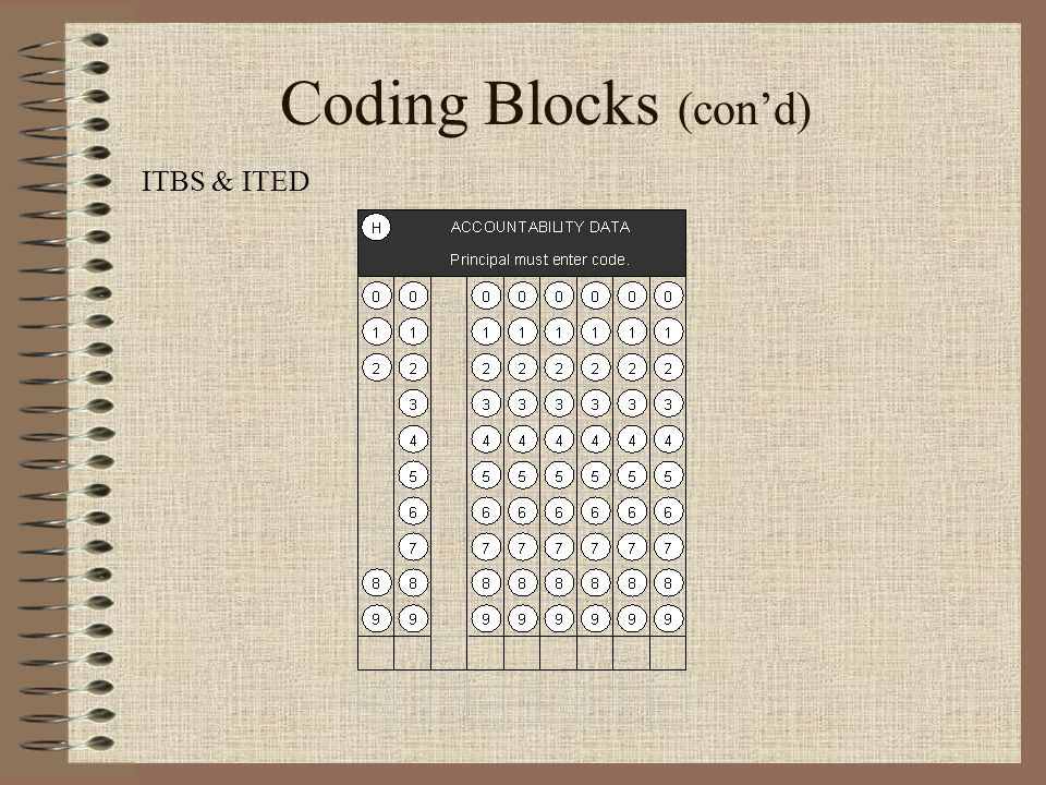 Coding Blocks (con'd) ITBS & ITED